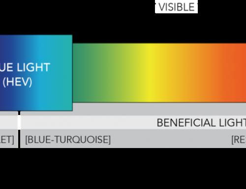 15 Must-Know Secrets about Blue Light